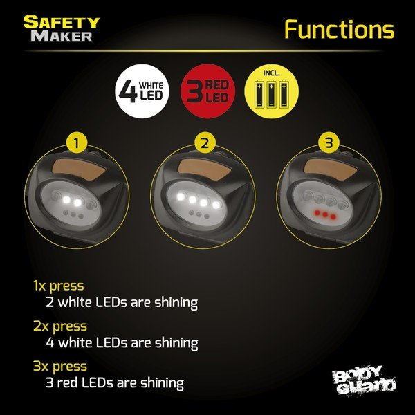LED headlamp black