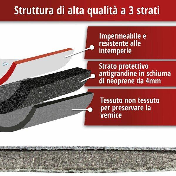 Telone antigrandine per auto Perma Protect SUV misura L