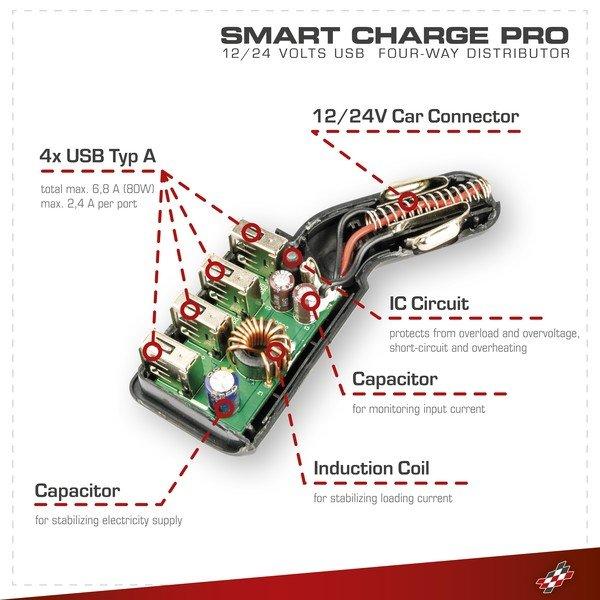 Car/Car 4-Port USB Charger - Adapter 12/24V in black
