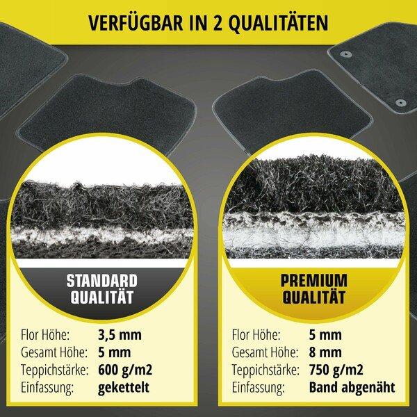 Premium Fußmatten für Opel Meriva Baujahr 06/2004 - 04/2010