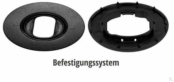 Gummimatten RubberLine für Citroen Spacetourer/Jumpy, Peugeot Traveller/ Expert, Opel Zafira, ovale Befestigung