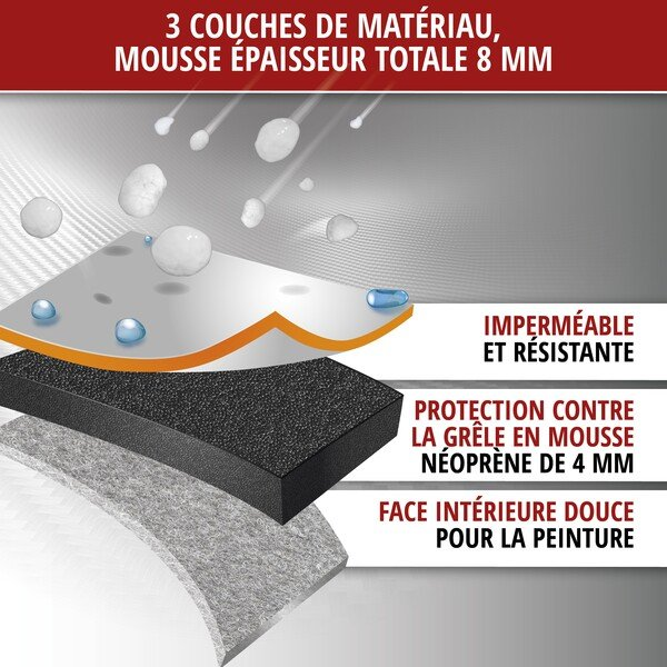 Bâches anti-grêle Perma Protect taille XL