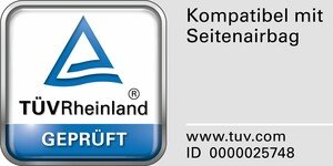 Prüfzeichen TUVRHSIGNET25748
